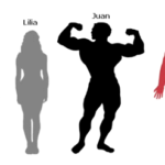 Ellos y Ellas, músculo y grasa.