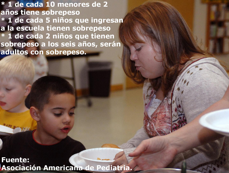 Uno de cada cinco niños que ingresa al sistema escolar, tiene sobrepeso